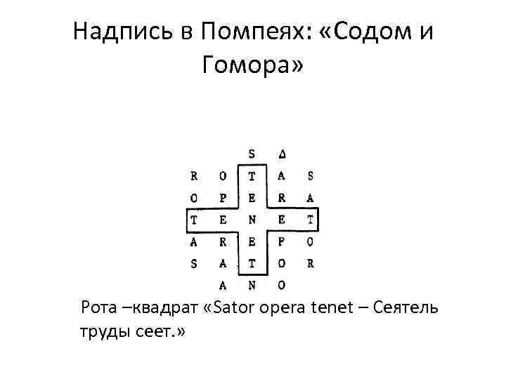 Надпись в Помпеях: «Содом и Гомора» Рота –квадрат «Sator opera tenet – Сеятель труды