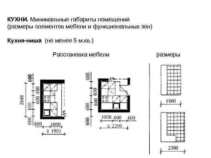 минимальная площадь