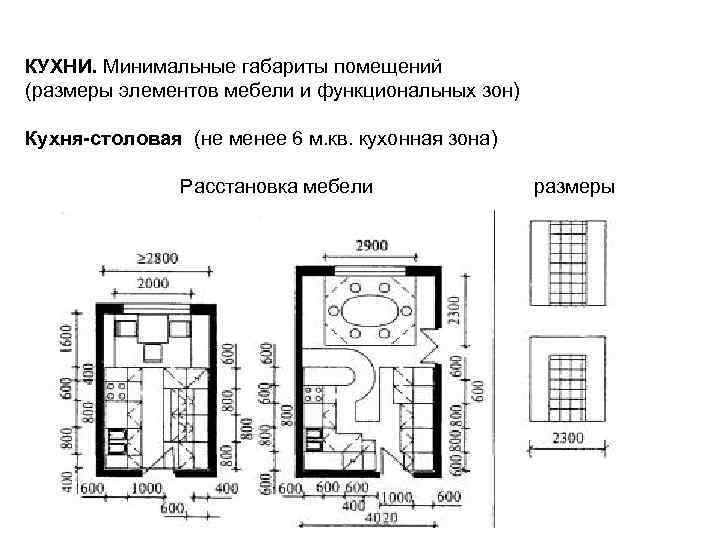 норма площади кухни