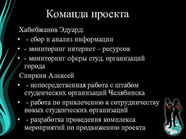 Команда проекта Хабибжанов Эдуард: • - сбор и анализ информации • - мониторинг интернет