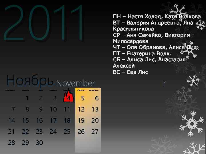 2011 ПН – Настя Холод, Катя Волкова ВТ – Валерия Андреевна, Яна Красильникова СР