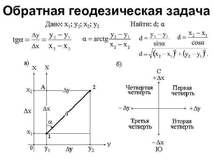 Геодезическая задача пример решения задачи с решением на расстояние 5 класс