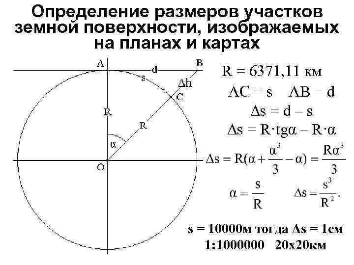 Определение размеров участков земной поверхности, изображаемых на планах и картах R = 6371, 11