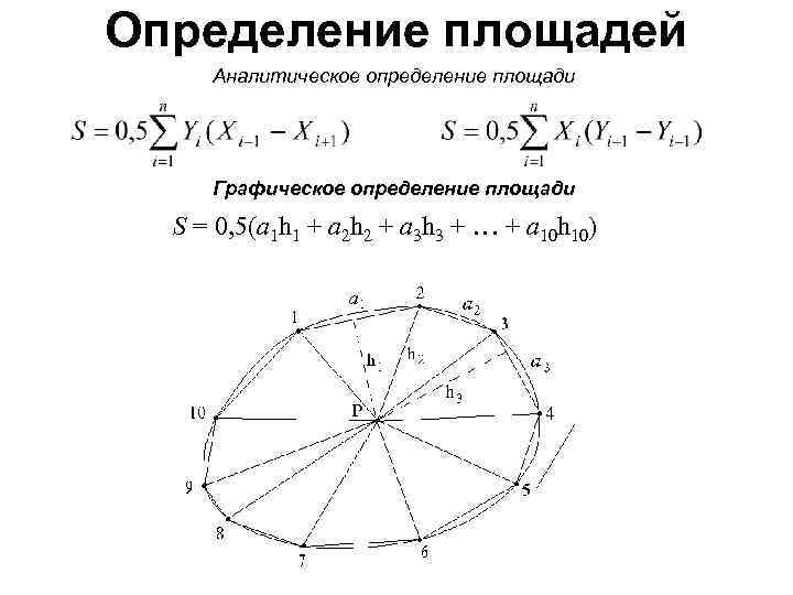 Определение площадей Аналитическое определение площади Графическое определение площади S = 0, 5(а 1 h