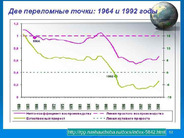 http: //rpp. nashaucheba. ru/docs/index-5842. html 62