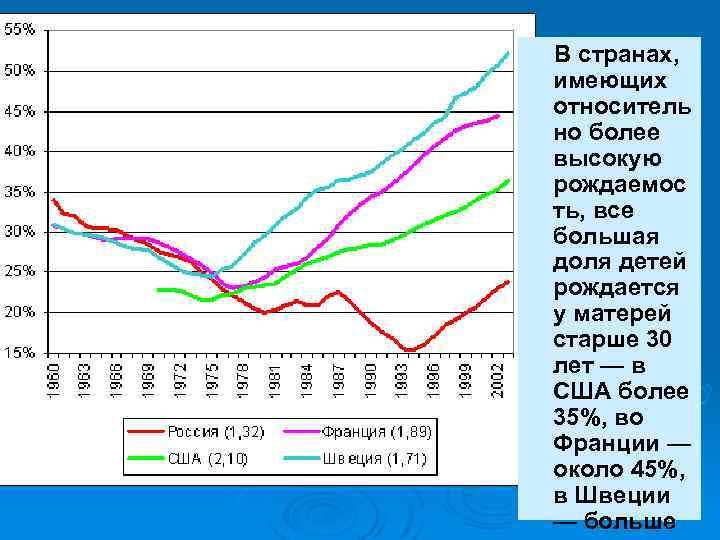 В странах, имеющих относитель но более высокую рождаемос ть, все большая доля детей рождается
