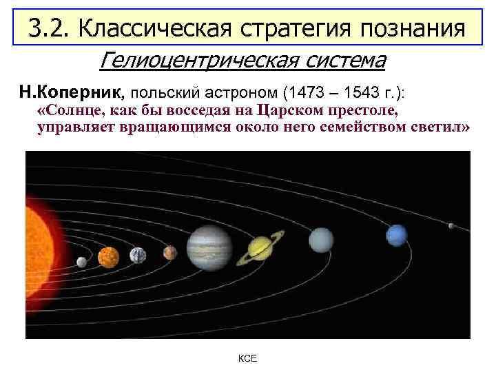 3. 2. Классическая стратегия познания Гелиоцентрическая система Н. Коперник, польский астроном (1473 – 1543