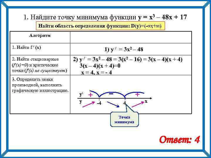 1. Найдите точку минимума функции y = x 3 – 48 x + 17