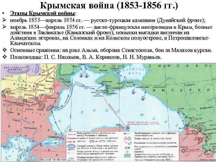 Крымская война (1853 -1856 гг. ) • Этапы Крымской войны: Ø ноябрь 1853—апрель 1854
