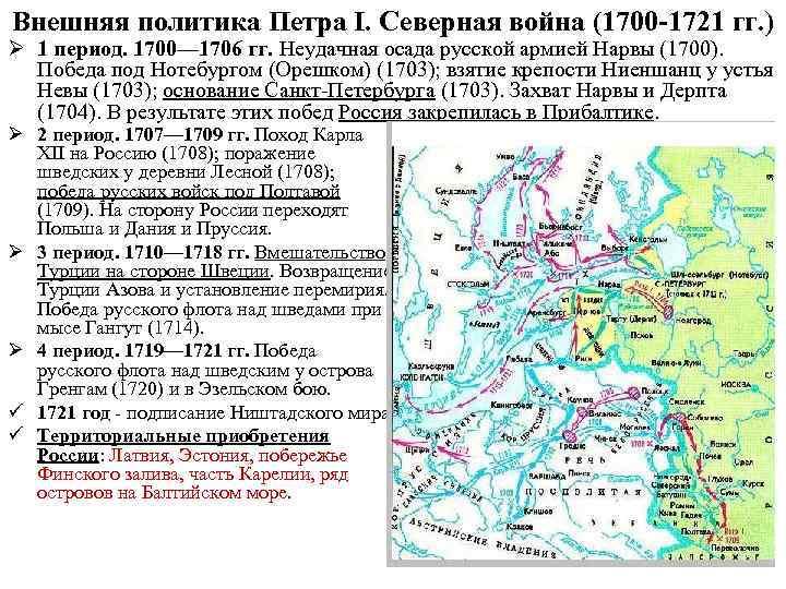 Внешняя политика Петра I. Северная война (1700 -1721 гг. ) Ø 1 период. 1700—