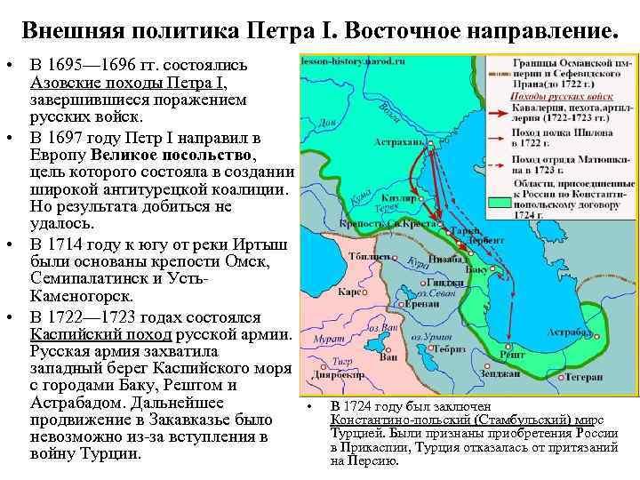 Внешняя политика Петра I. Восточное направление. • В 1695— 1696 гг. состоялись Азовские походы