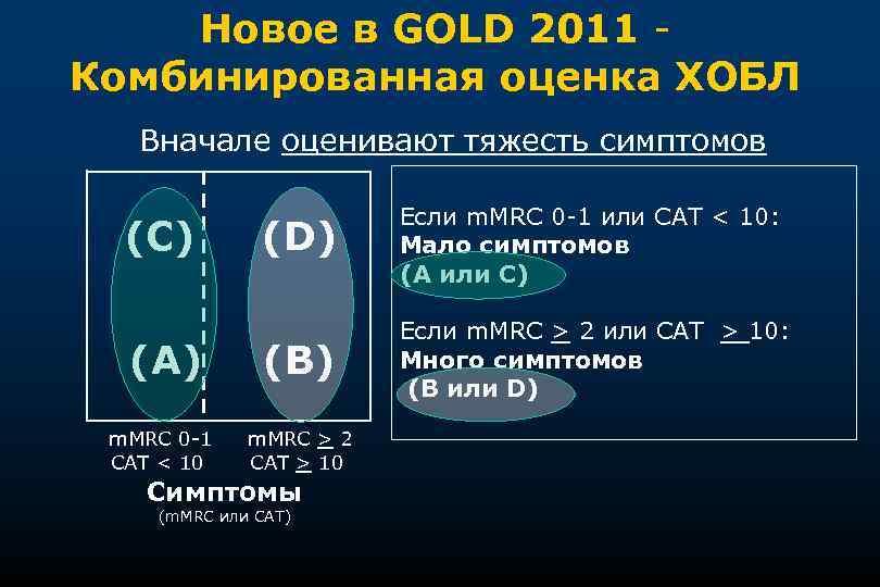 Новое в GOLD 2011 Комбинированная оценка ХОБЛ Вначале оценивают тяжесть симптомов (D) Если m.