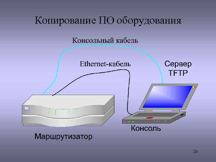 Копирование ПО оборудования 23