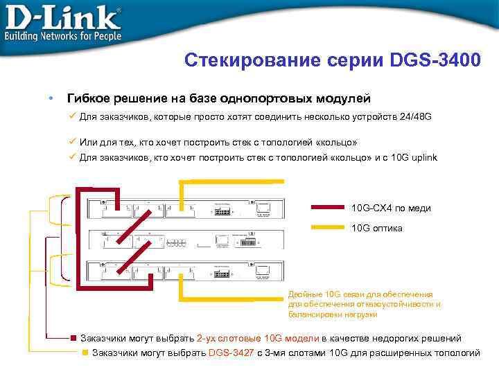 Стекирование серии DGS-3400 • Гибкое решение на базе однопортовых модулей ü Для заказчиков, которые