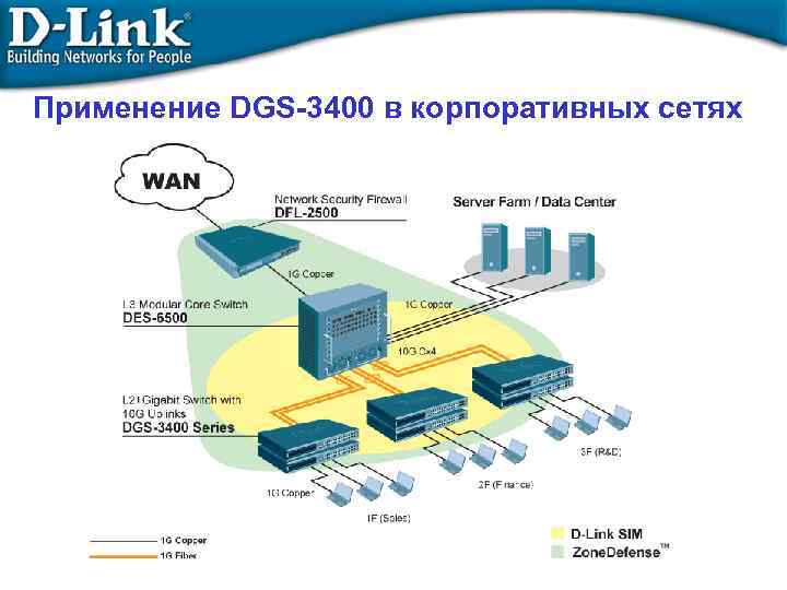 Применение DGS-3400 в корпоративных сетях