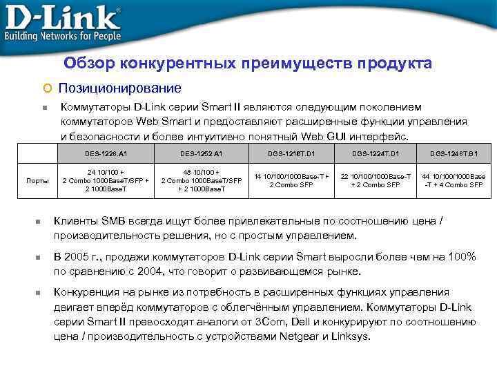 Обзор конкурентных преимуществ продукта o Позиционирование n Коммутаторы D-Link серии Smart II являются следующим
