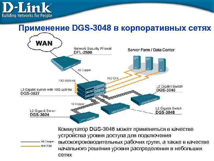 Применение DGS-3048 в корпоративных сетях Коммутатор DGS-3048 может применяться в качестве устройства уровня доступа