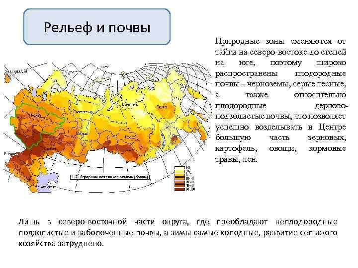 Рельеф и почвы Природные зоны сменяются от тайги на северо-востоке до степей на юге,