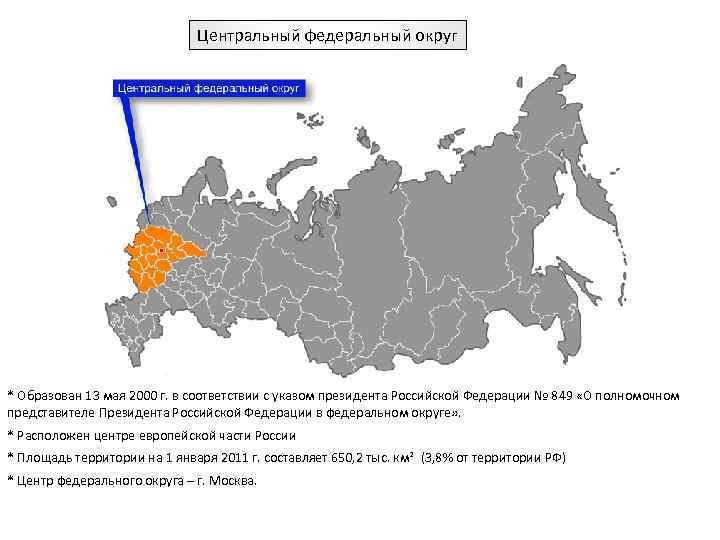 Центральный федеральный округ * Образован 13 мая 2000 г. в соответствии с указом президента
