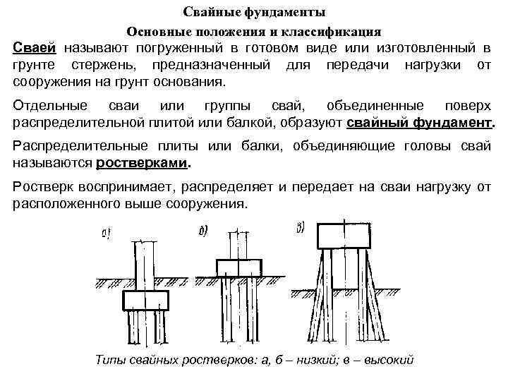Свайные фундаменты Основные положения и классификация Сваей называют погруженный в готовом виде или изготовленный
