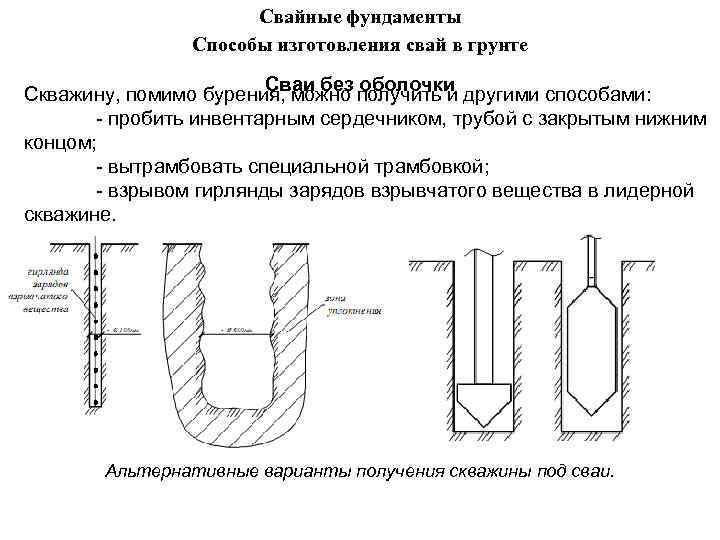 Свайные фундаменты Способы изготовления свай в грунте Сваи без оболочки Скважину, помимо бурения, можно