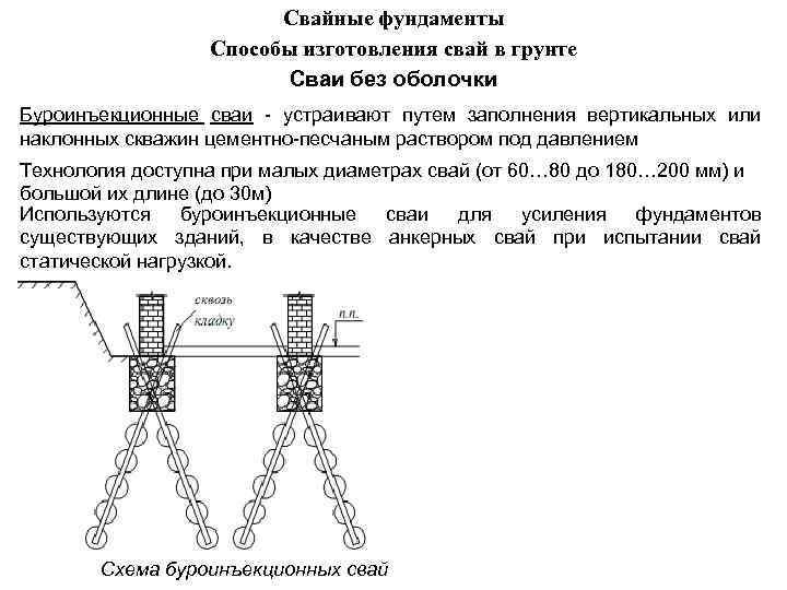 Свайные фундаменты Способы изготовления свай в грунте Сваи без оболочки Буроинъекционные сваи - устраивают
