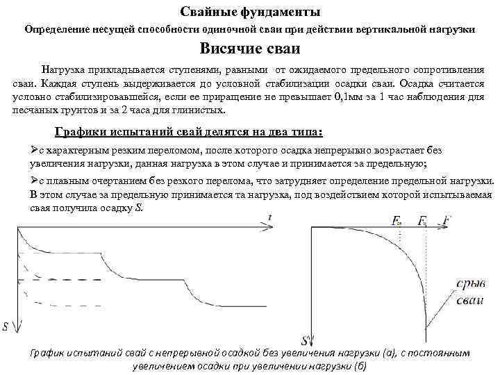 Свайные фундаменты Определение несущей способности одиночной сваи при действии вертикальной нагрузки Висячие сваи Нагрузка