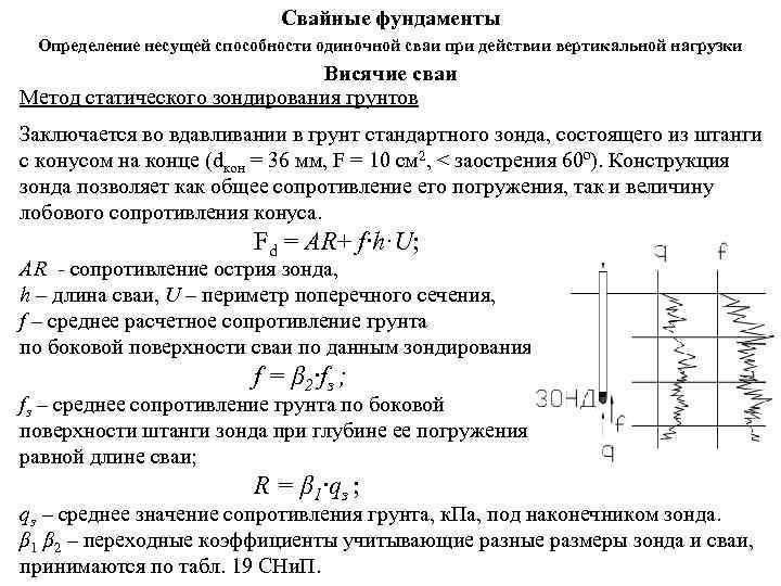 Свайные фундаменты Определение несущей способности одиночной сваи при действии вертикальной нагрузки Висячие сваи Метод