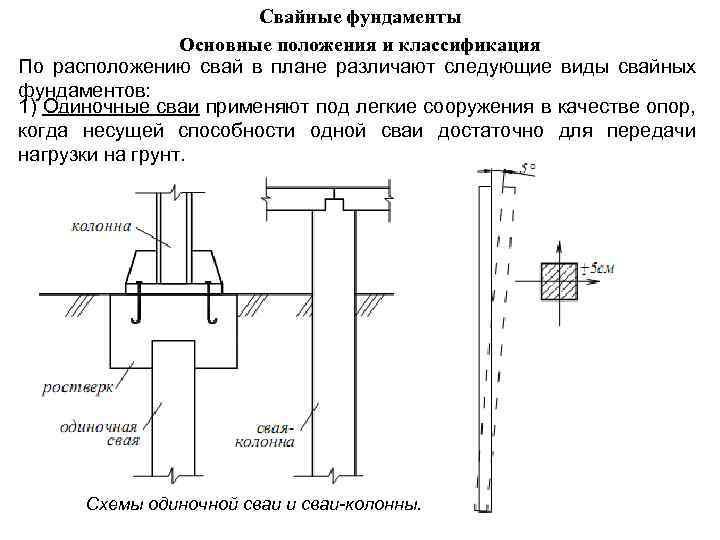 Свайные фундаменты Основные положения и классификация По расположению свай в плане различают следующие виды