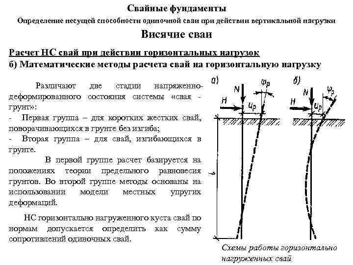 Свайные фундаменты Определение несущей способности одиночной сваи при действии вертикальной нагрузки Висячие сваи Расчет