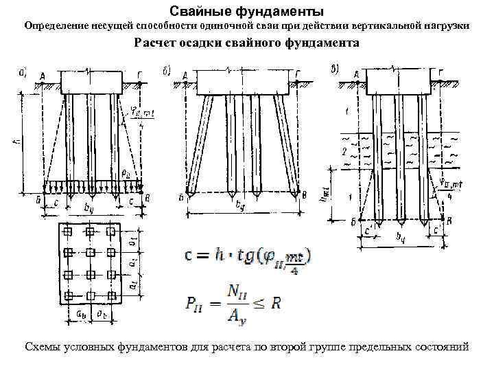 Свайные фундаменты Определение несущей способности одиночной сваи при действии вертикальной нагрузки Расчет осадки свайного