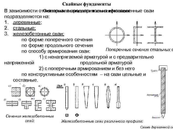 Свайные фундаменты В зависимости от. Основные положения и классификация материала предварительно изготовленные сваи подразделяются