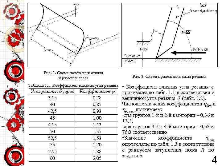 Рис. 1. Схема положения отвала и размеры среза Таблица 1. 1. Коэффициент влияния угла