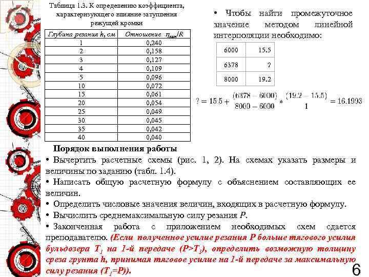 Таблица 1. 3. К определению коэффициента, характеризующего влияние затупления режущей кромки Глубина резания h,