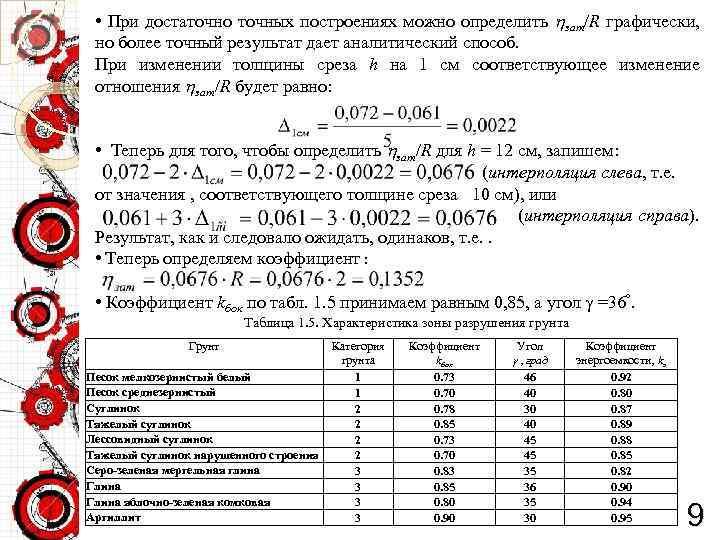 • При достаточно точных построениях можно определить зат/R графически, но более точный результат