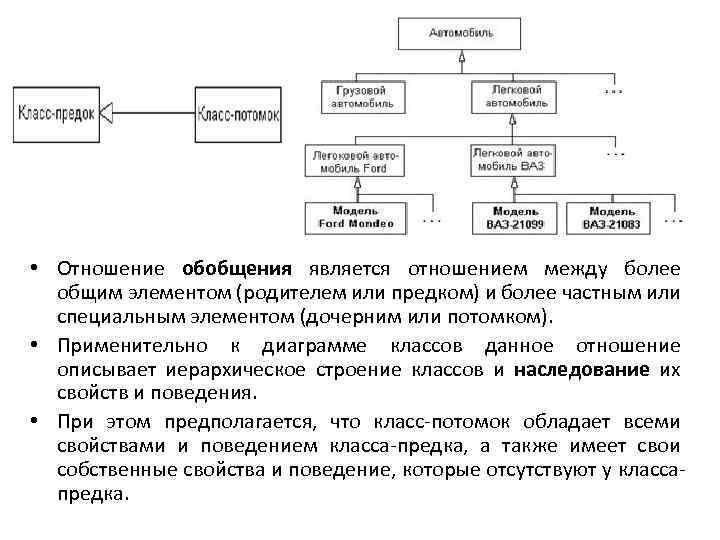 • Отношение обобщения является отношением между более общим элементом (родителем или предком) и