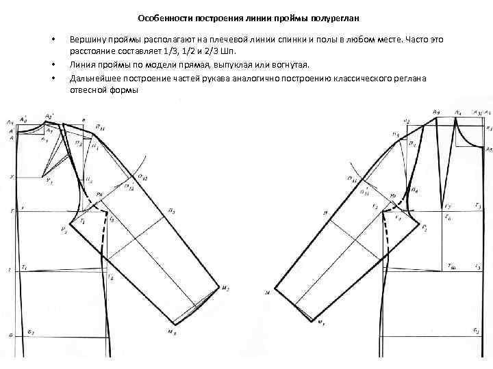 Построение выкройки рукава полуреглан 137
