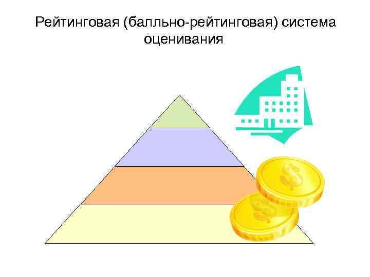 Рейтинговая (балльно-рейтинговая) система оценивания