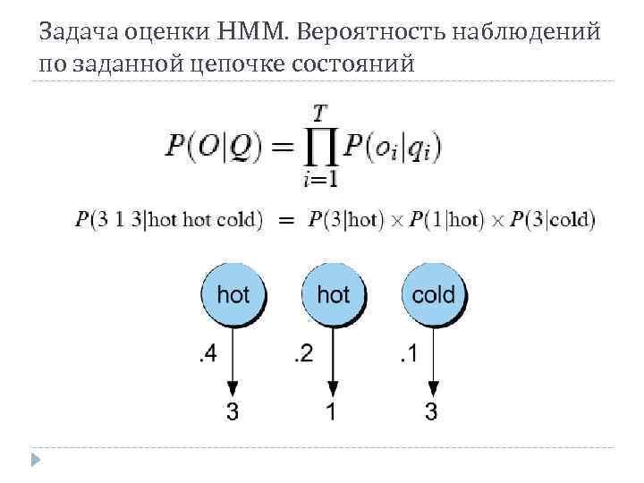 Задача оценки HMM. Вероятность наблюдений по заданной цепочке состояний