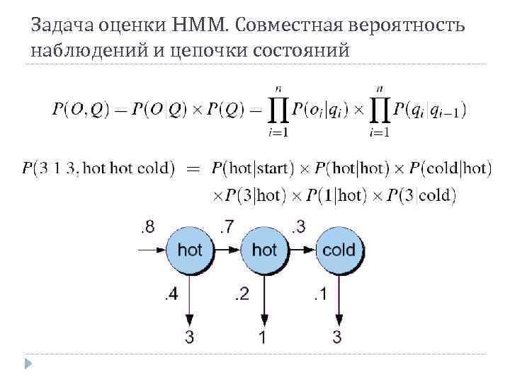 Задача оценки HMM. Совместная вероятность наблюдений и цепочки состояний