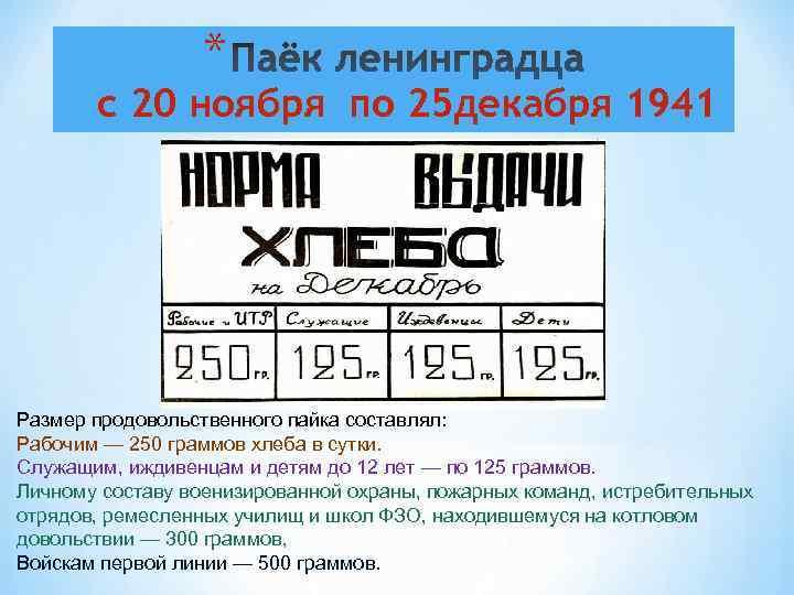 * с 20 ноября по 25 декабря 1941 Размер продовольственного пайка составлял: Рабочим —