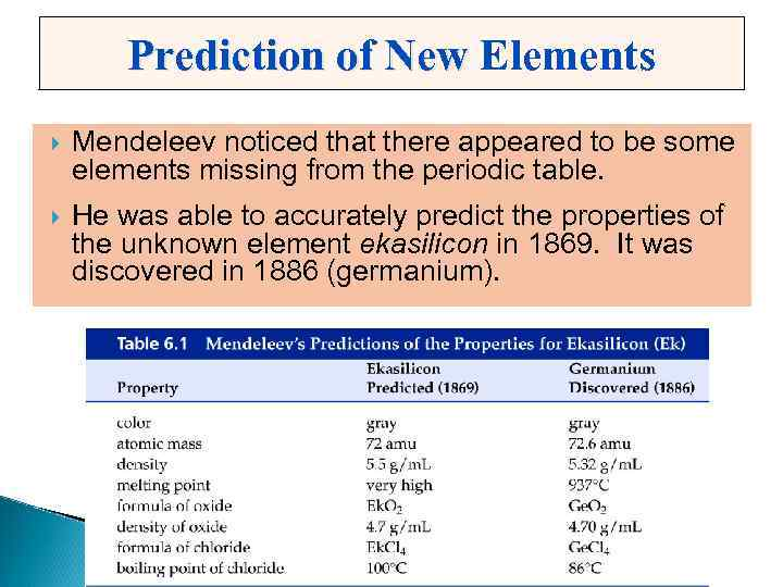 The periodic table and some atomic properties prediction of new elements mendeleev noticed that there appeared to be some elements missing alkali metals the periodic table urtaz Gallery