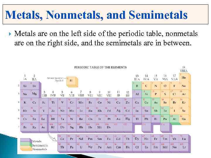 The Periodic Table And Some Atomic Properties