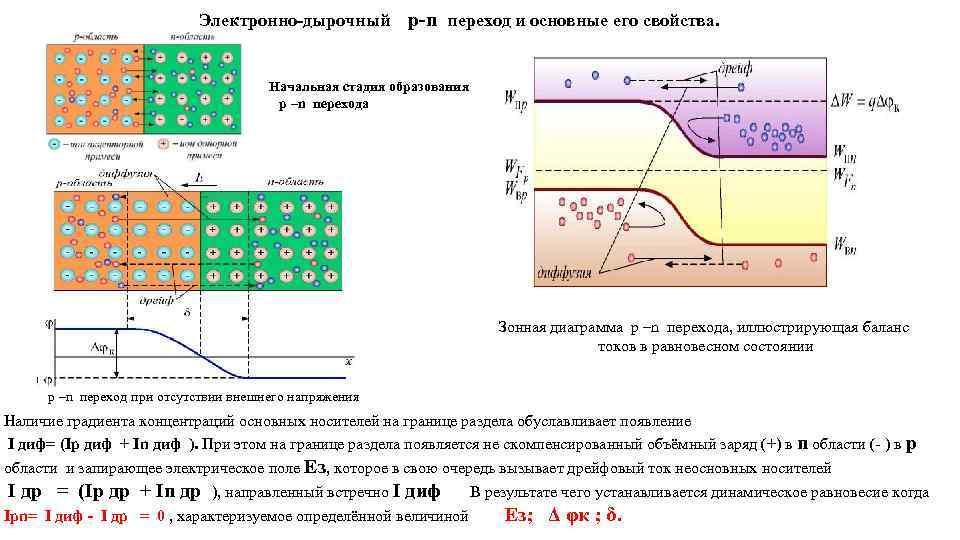 Р-n различается признаком по перехода каким конструктивным