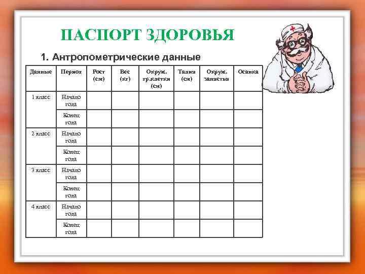 Паспорт здоровья картинки