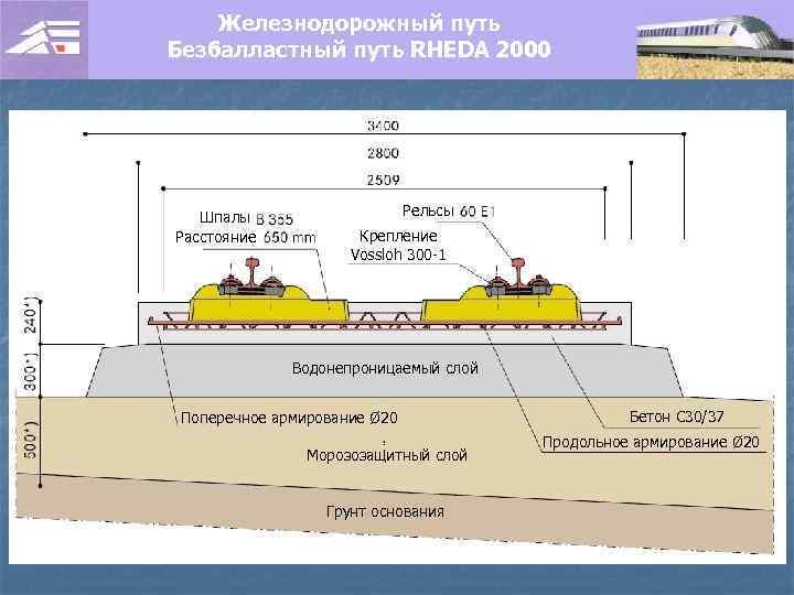 Железнодорожный путь Безбалластный путь RHEDA 2000 Шпалы Расстояние Рельсы Крепление Vossloh 300 -1 Водонепроницаемый