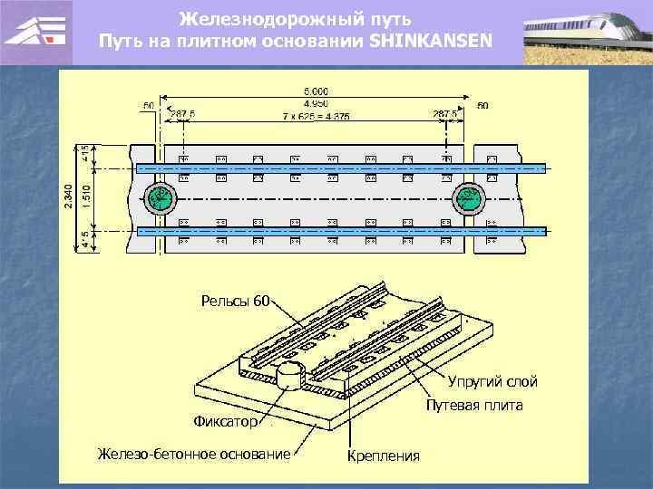 Железнодорожный путь Путь на плитном основании SHINKANSEN Рельсы 60 Упругий слой Путевая плита Фиксатор