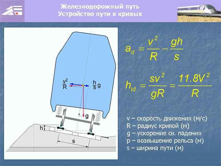 Железнодорожный путь Устройство пути в кривых v – скорость движения (м/с) R – радиус