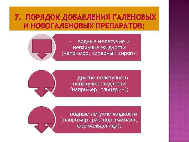 7. ПОРЯДОК ДОБАВЛЕНИЯ ГАЛЕНОВЫХ И НОВОГАЛЕНОВЫХ ПРЕПАРАТОВ: - водные нелетучие и непахучие жидкости (например,
