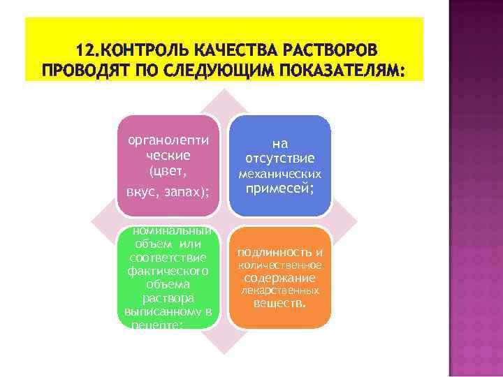12. КОНТРОЛЬ КАЧЕСТВА РАСТВОРОВ ПРОВОДЯТ ПО СЛЕДУЮЩИМ ПОКАЗАТЕЛЯМ: органолeпти ческие (цвет, вкус, запах); номинальный